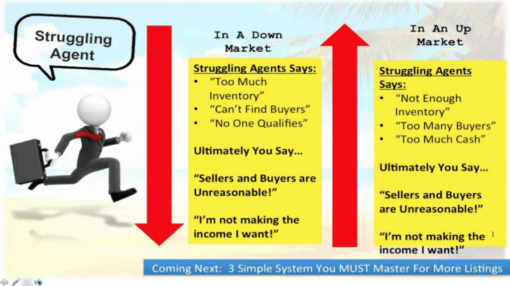 Struggling Agents Have These Attitudes....