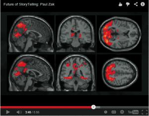 Storytelling-Brain